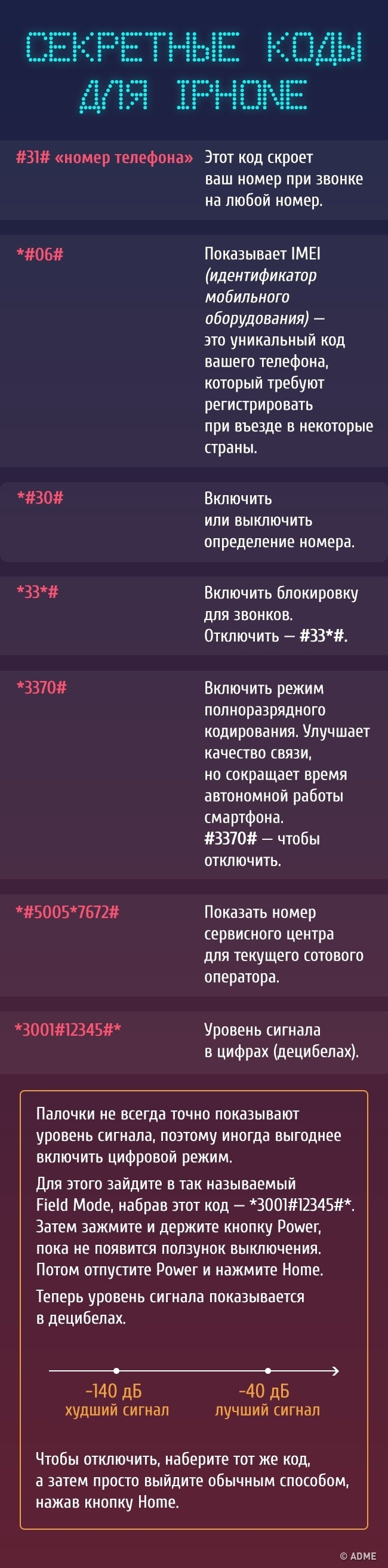 Memo Secret Codes iPhone